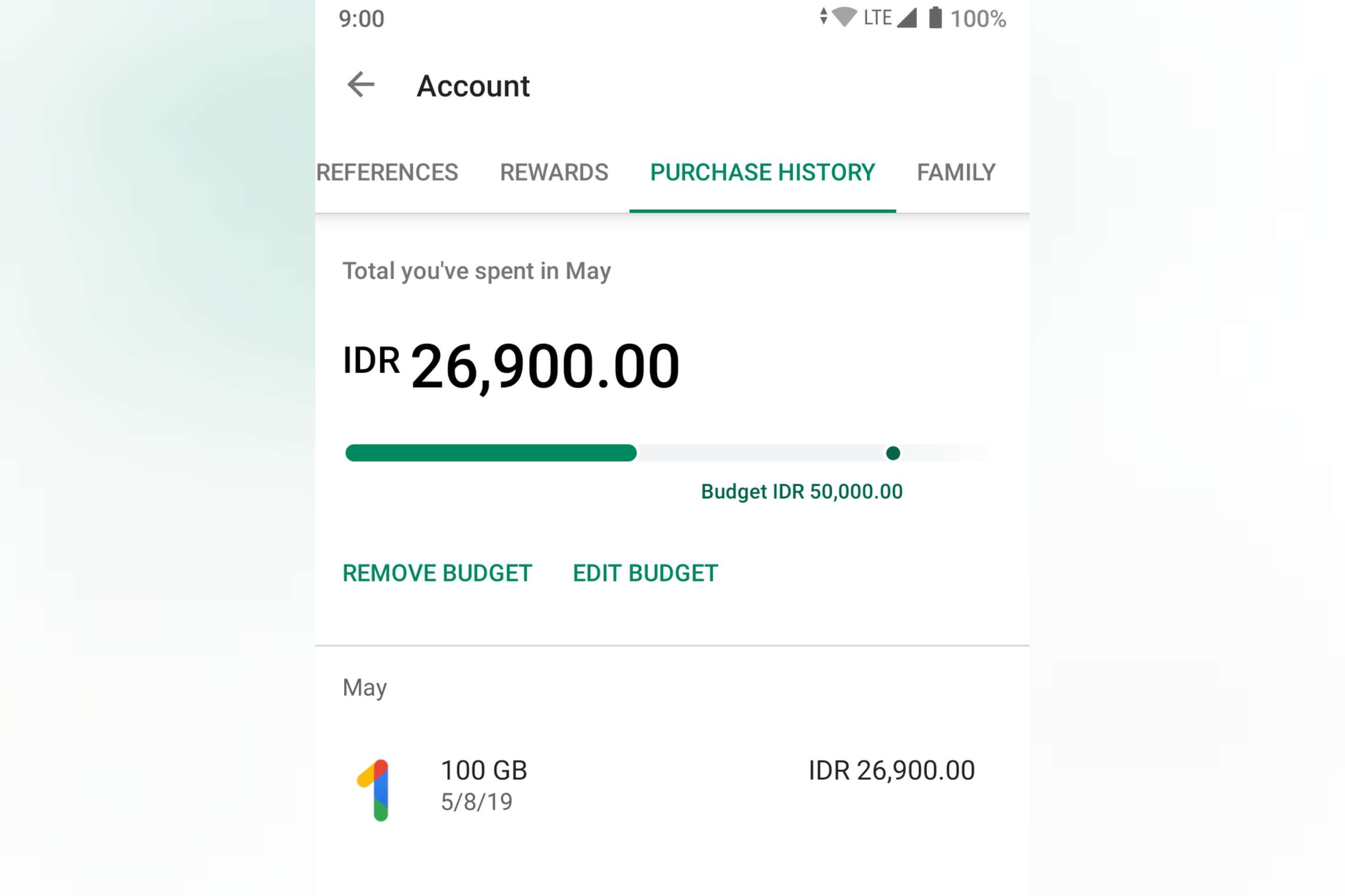 Play Store Budget