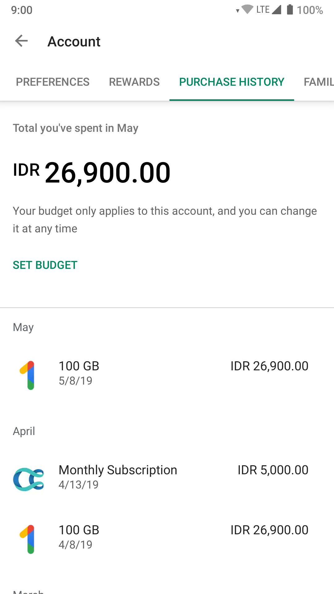 Play Store - Budget